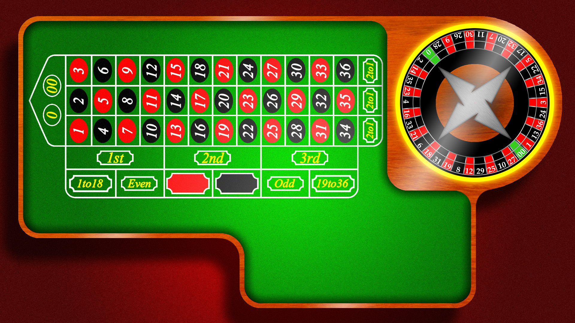 Winning at Roulette: Path Towards Success